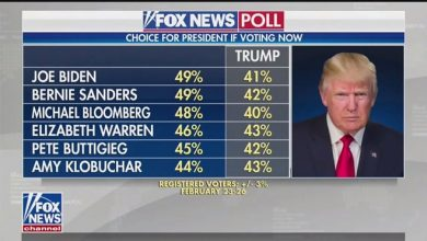 Photo of Trump lashes out at Fox News for new poll showing him losing to all the Democratic candidates